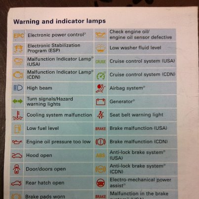 Mini Cooper Warning Lights Symbols
